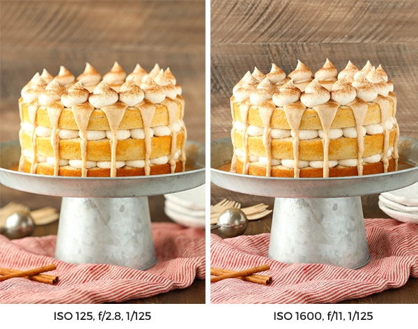 Getting Started with Food Photography - Aperture